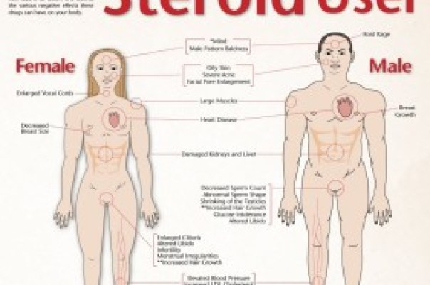 Steroid users
