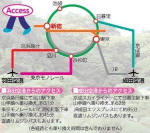 access01