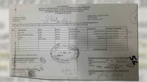 Sambo Dasuki Arms Deal Leaked Document