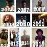 Going Back to History : All Winners of The Headies Next Rated Awards