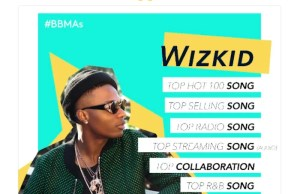 Wizkid-Billboard-Awards