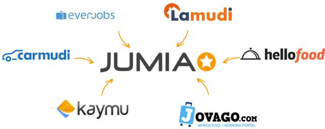 Konga vs Jumia 00