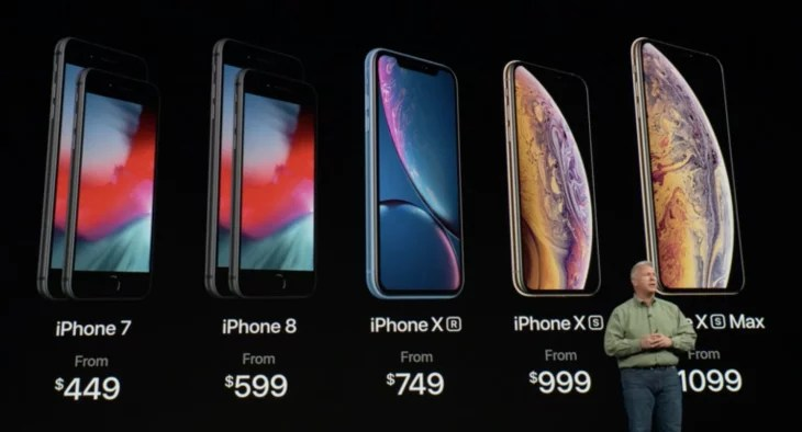 Prices of Apple iPhone Series