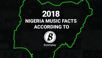 2016 100 Most Played Songs in Nigeria