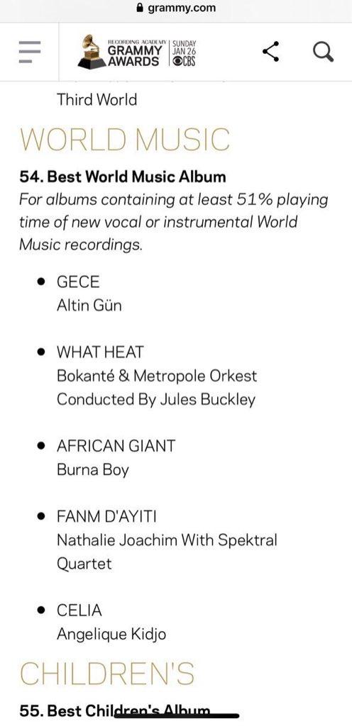 Burna Boy African Giant Grammy Nomination