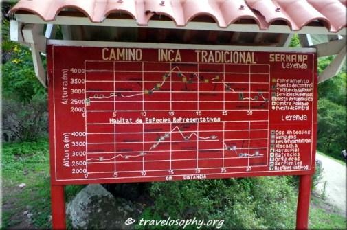 Inca Trail View 18