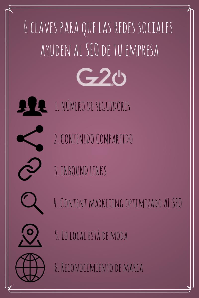 gz2puntocero-seo-redes-sociales