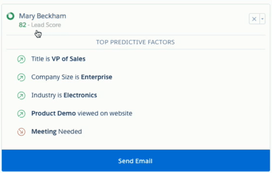 Einstein recommends actions to sales reps. In this case, it is suggesting an email requesting a meeting be setup with the VP of Sales at a high-scoring account.