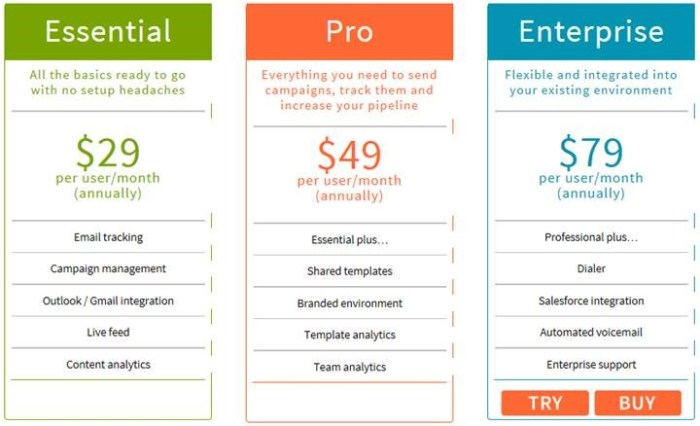 Tellwise Pricing