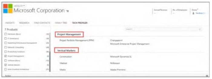 Tech Profiler Filtered for Project Management and Vertical Markets.