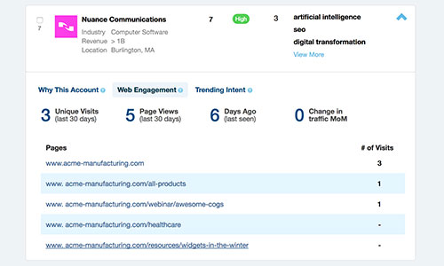 One of Demandbase's core technologies is real-time visitor intelligence for ABM.