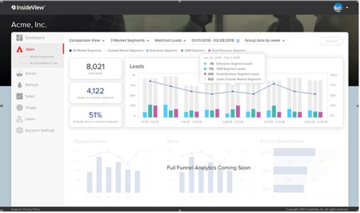 InsideView Apex Lead Analytics