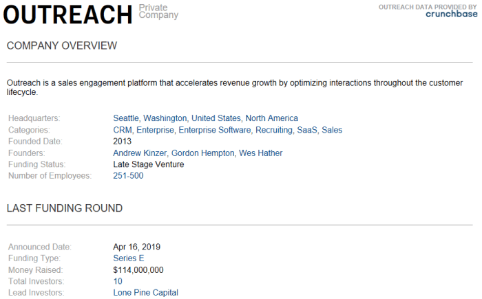 Outreach Crunchbase Profile