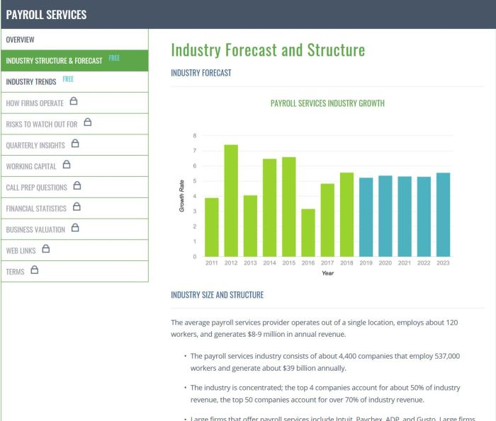 The Vertical IQ Industry Forecast and Structure report displays historical and projected growth rates, the characteristics of an average firm within the industry, and industry structure (e.g. concentration, female and minority ownership rates) and the top firms.