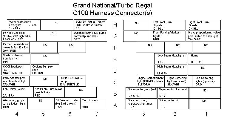 1987 Buick Grand National Engine Wiring Diagram. Buick