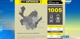 cifras_antioquia