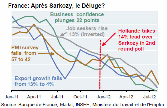 france situation in one chart