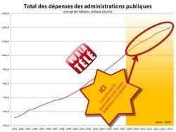 austérité 2014