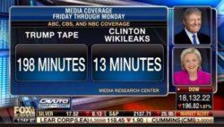 time-trump-vs-clinton