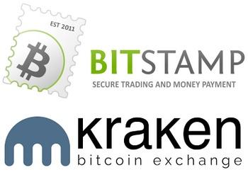 Bitcoin Trader Review: Átverés vagy Legit?