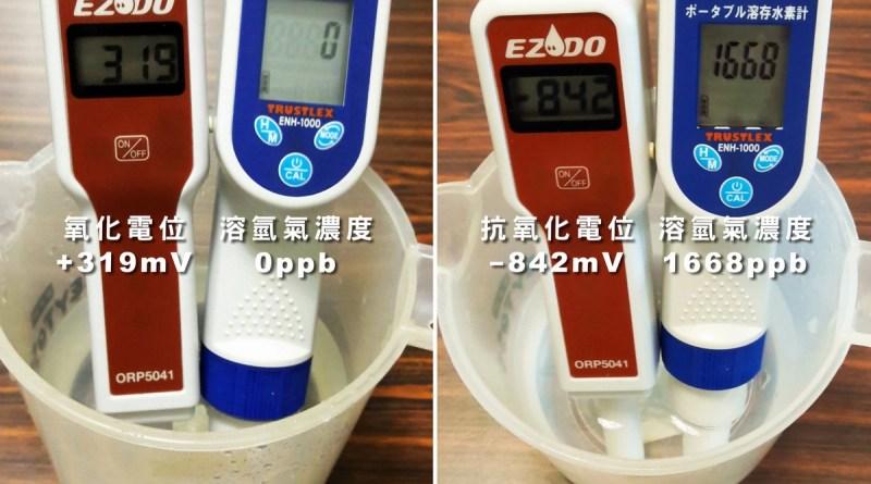 氫水 實驗 溶氫 抗氧化 vs 一般飲用水