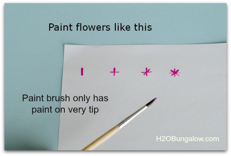 Paint-tips-Mothers-Day-Gift-Idea-H2OBunagow