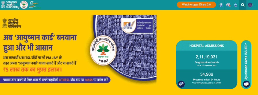 what is Pmjay scheme, Eligibility and Registration online