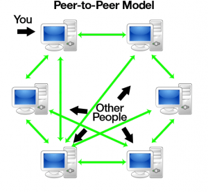 peer-to-peer-torrent-t411