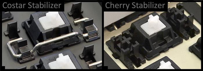 costar_cherry_stabilisateur