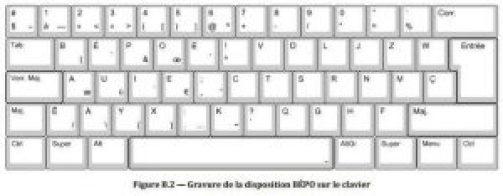 azerty-clavier