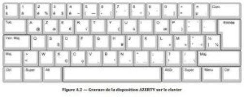 azerty-clavier-1