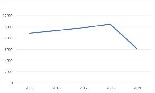 Grafieken in Excel1_Haal meer uit Office