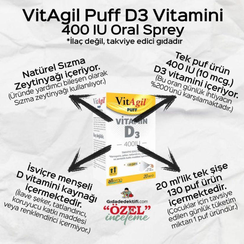VitAgil Puff D3 Vitamini Oral Sprey - Gıda Dedektifi