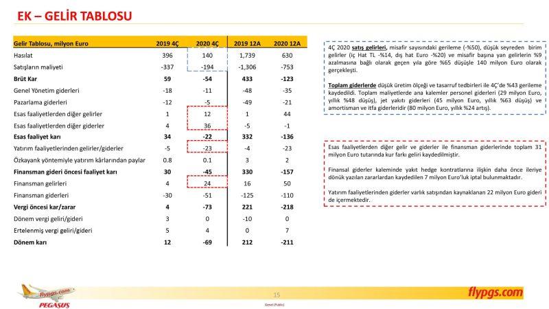 PGSUS 4C20 Sonuclar  Sunumu 15 scaled