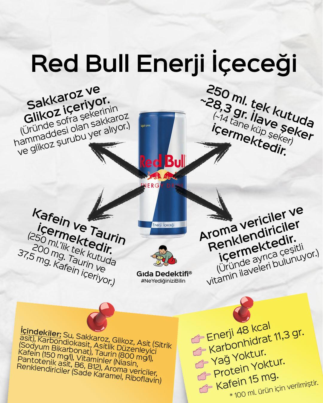 Red Bull Enerji İçeceği - Gıda Dedektifi