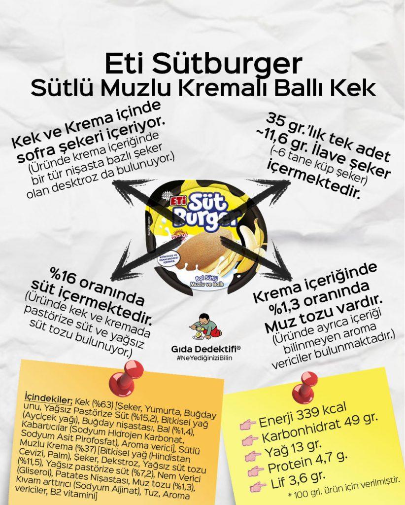 Eti Sütburger Sütlü Muzlu Kremalı Ballı Kek - Gıda Dedektifi