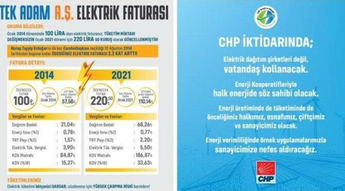 CHP'li Ahmet Akın: 'TEK Adam AŞ Fatura' broşürlerimizin dağıtılması savcılık talimatıyla engellendi