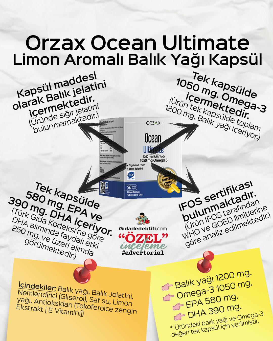 Ocean Ultimate Balık Yağı Kapsül - Gıda Dedektifi