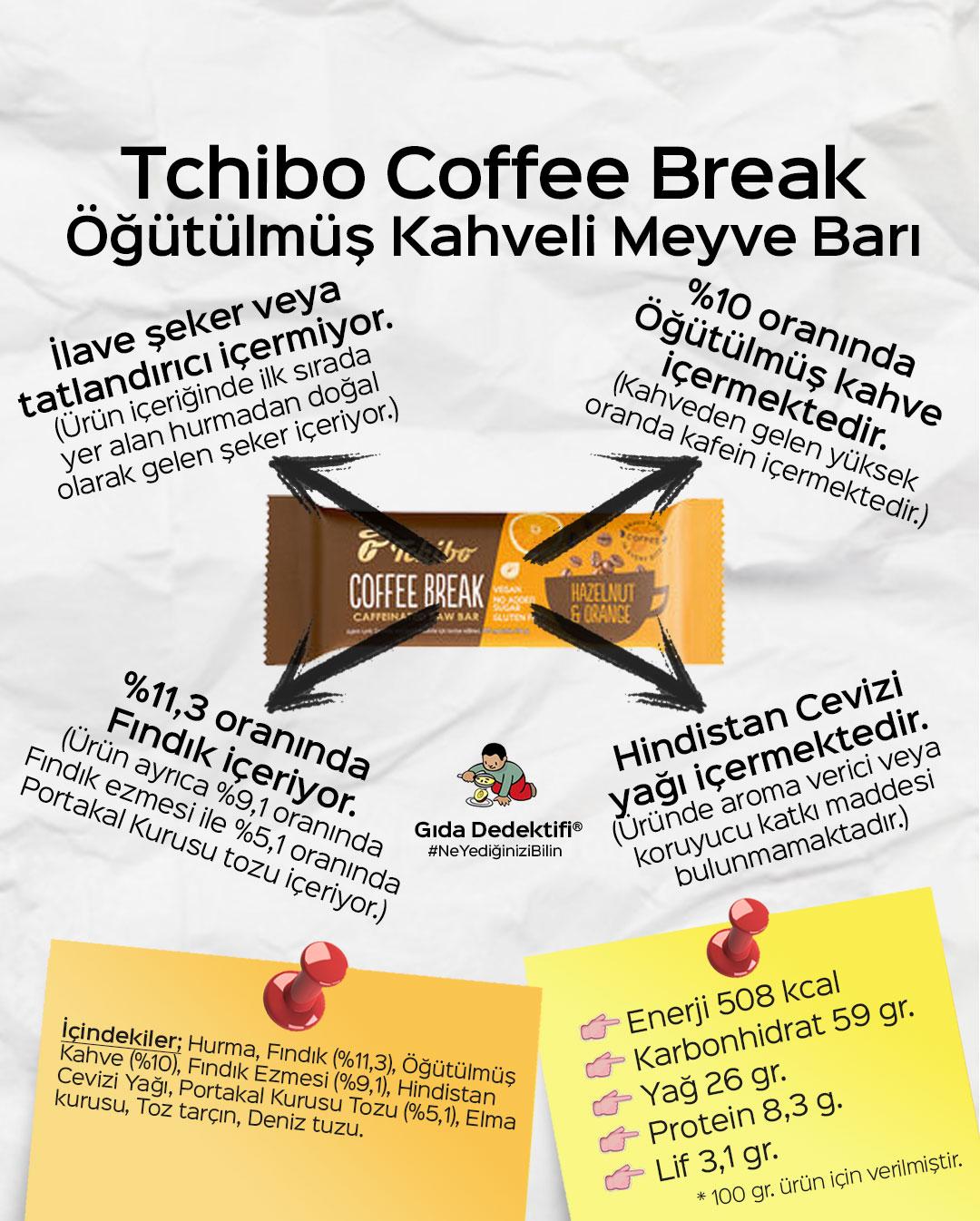 Tchibo Coffee Break Fındık&Portakal - Gıda Dedektifi