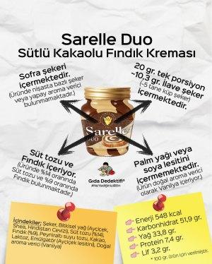 Sarelle Duo Sütlü Kakaolu Fındık Kreması - Gıda Dedektifi