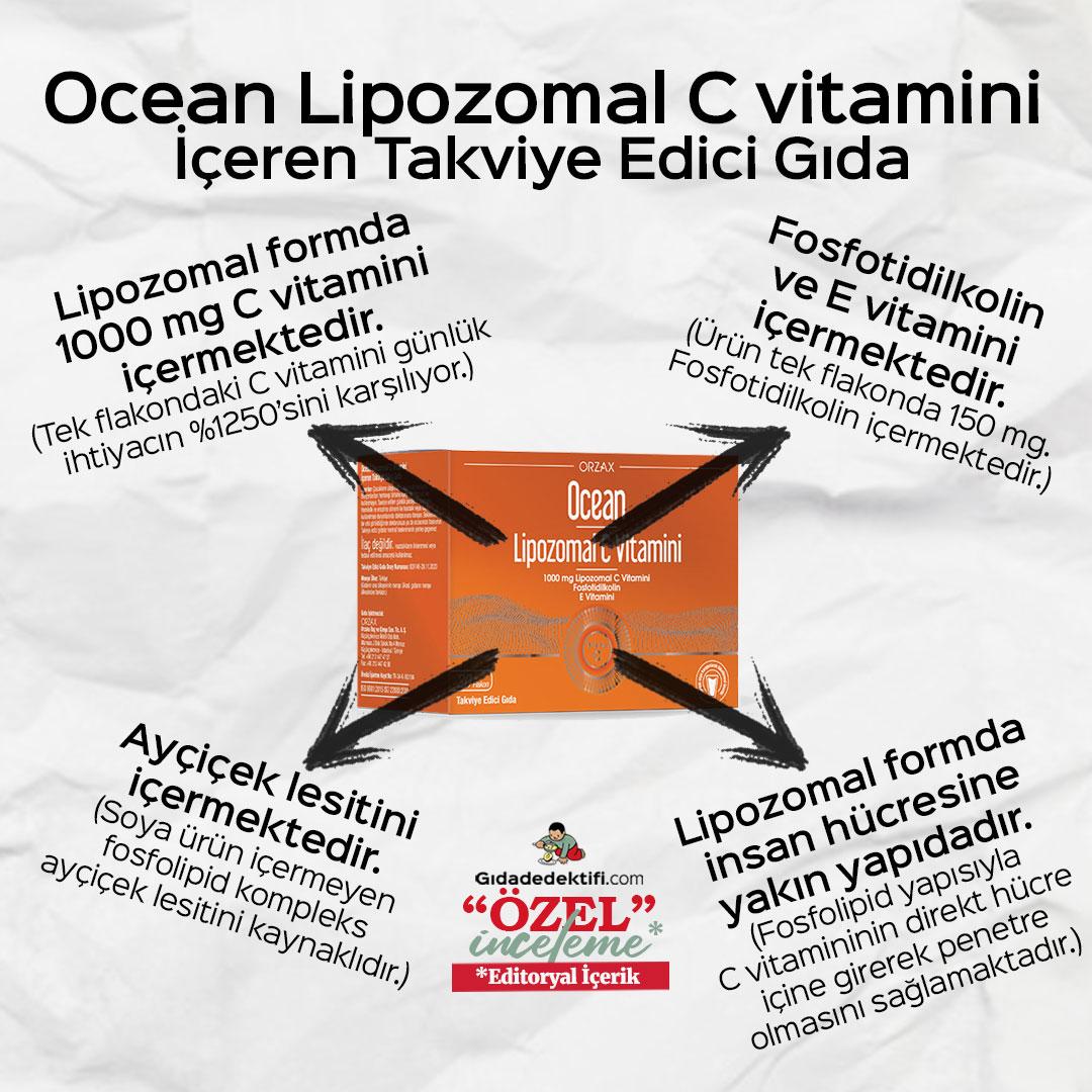 Ocean Lipozomal C vitamini - Gıda Dedektifi