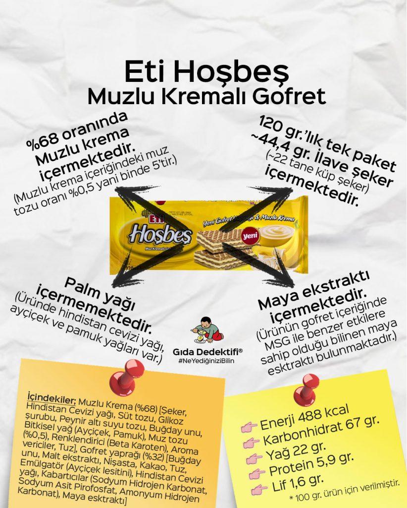 Eti Hoşbeş Muzlu Kremalı Gofret - Gıda Dedektifi