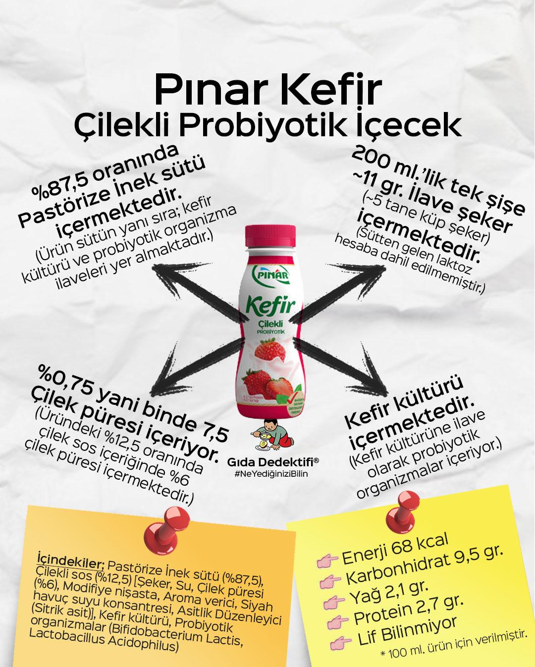 Pınar Çilekli Kefir - Gıda Dedektifi