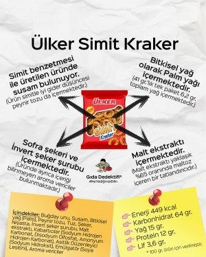 Ülker Simit Kraker - Gıda Dedektifi