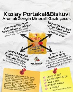 Kızılay Portakal ve Bisküvi Aromalı Doğal Mineralli Gazlı İçecek - Gıda Dedektifi
