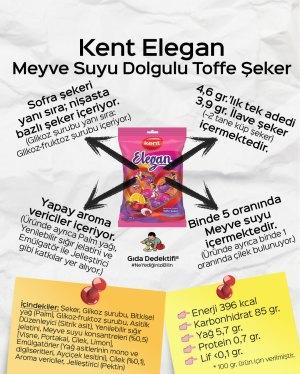 Kent Elegan Meyve Suyu Dolgulu Toffe Şekerleme - Gıda Dedektifi