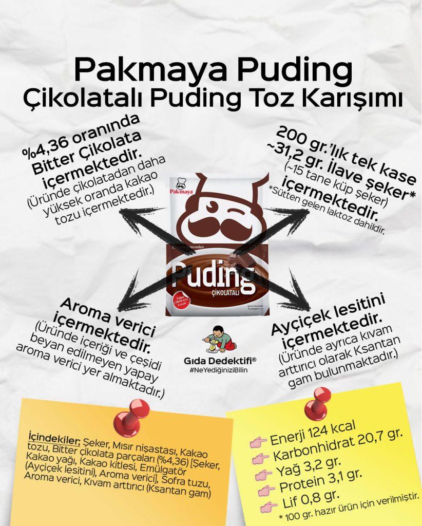 Pakmaya Çikolatalı Puding - Gıda Dedektifi