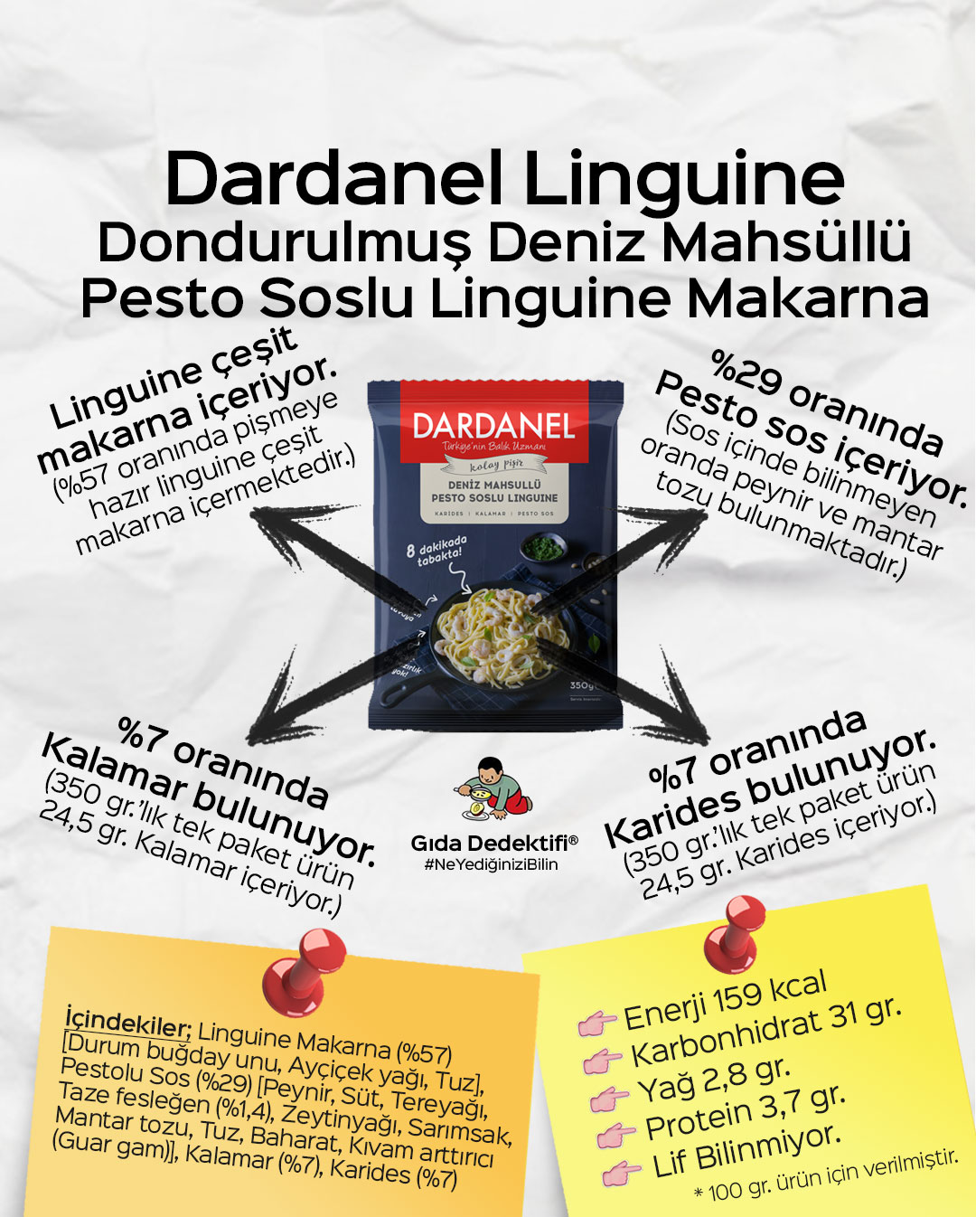 Dardanel Deniz Mahsüllü Pesto Soslu Linguine Makarna - Gıda Dedektifi