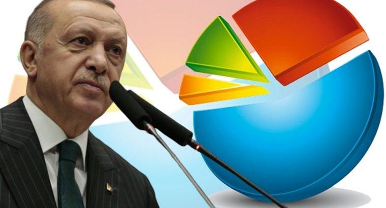 AK Parti elinde ki anket sonuçlarını açıkladı