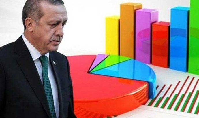 Kulis: İşte Erdoğan'ın muhafazakar Kürt seçmen planı